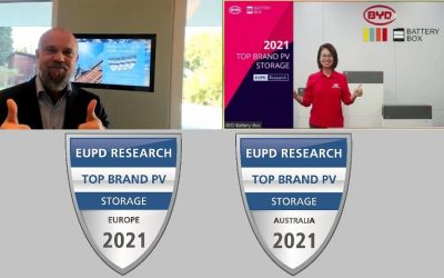 Baterías multipremiadas: Por cuarto año consecutivo BYD recibe el sello europeo «Top Brand PV 2021»